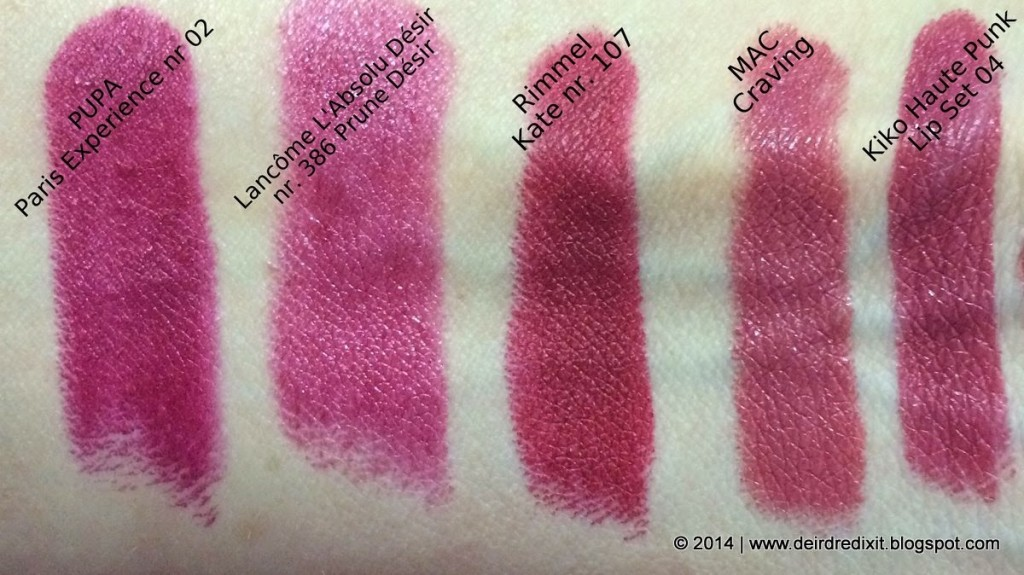 Swatch comparativo Kiko Lip Set 04 -Haute Punk Collection